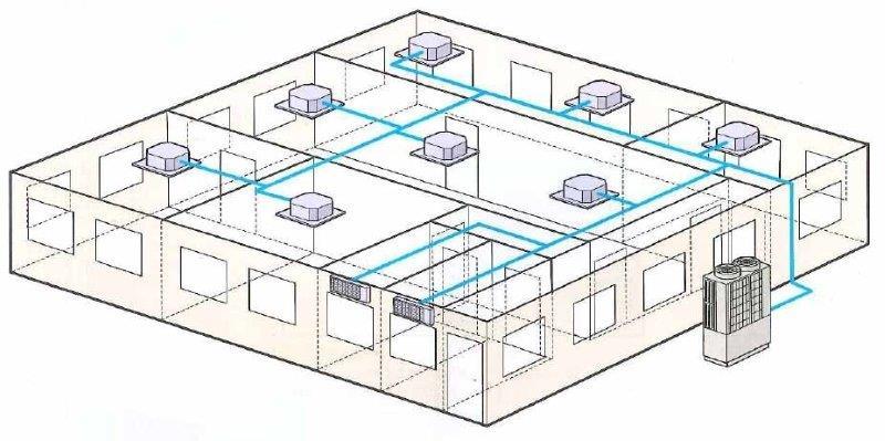 Projeto de ar condicionado campinas